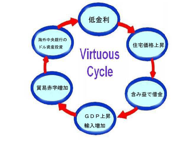 Vサイクル.jpg