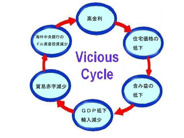 Vサイクル2.jpg